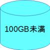 ホスティングを比較!HDD100GB未満編!