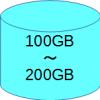 ホスティングを比較!HDD100GB~200GB編!