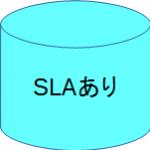 ホスティングを比較!SLA(稼働率)で選ぶなら!