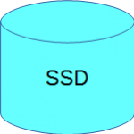 ホスティングを比較!SSDプラン編!